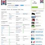 Datenblatt eines Sony Xperia Z4